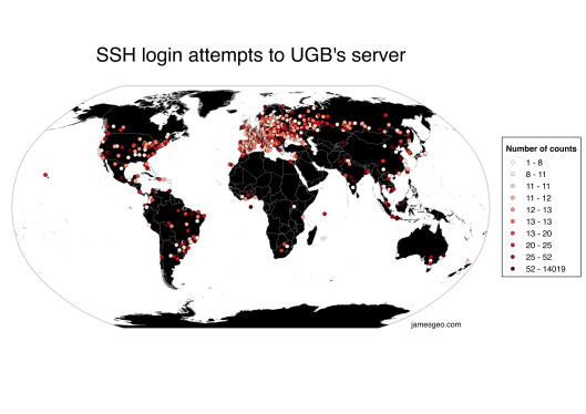 count_ssh_login_locations