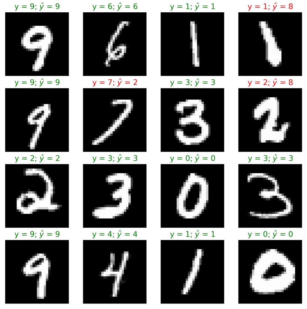 mnist-training_model10_test_eg1