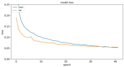 mnist-training_model1_loss